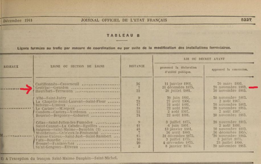 loi 17 11 1941 5227 réduit couleur