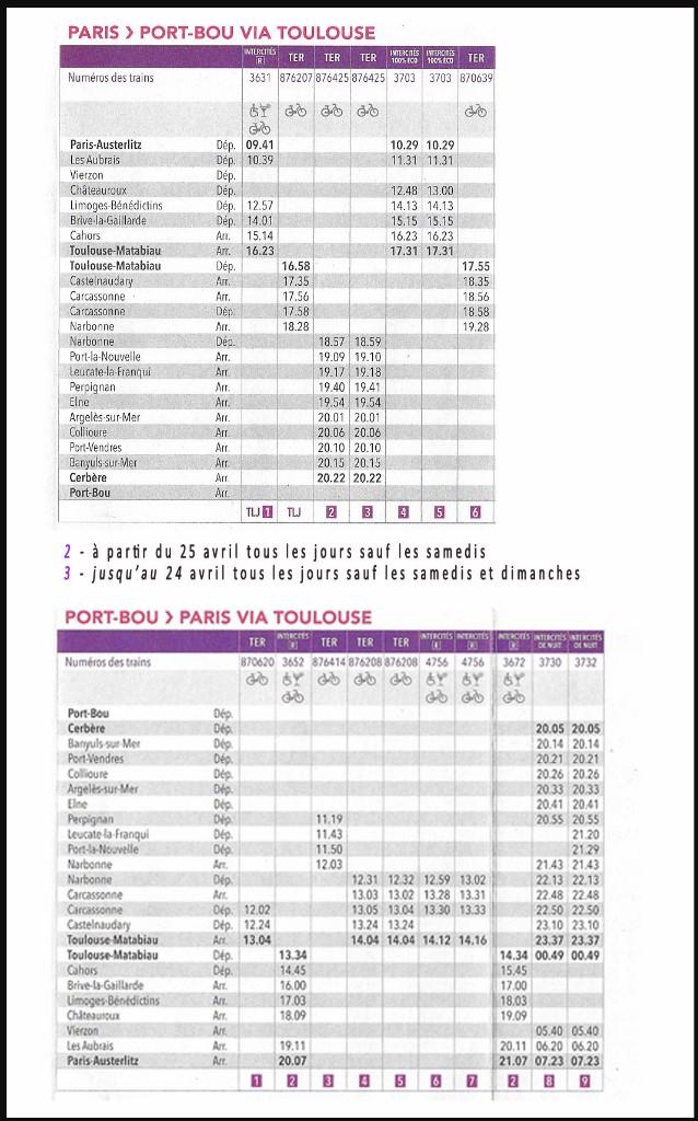 fiche horaire Paris Port-Bou encadrée